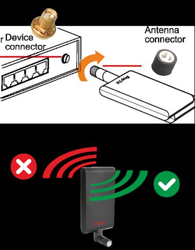 ANT-2520 Diagram