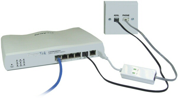 ADSL Broadband Backup with V92 Analogue modem
