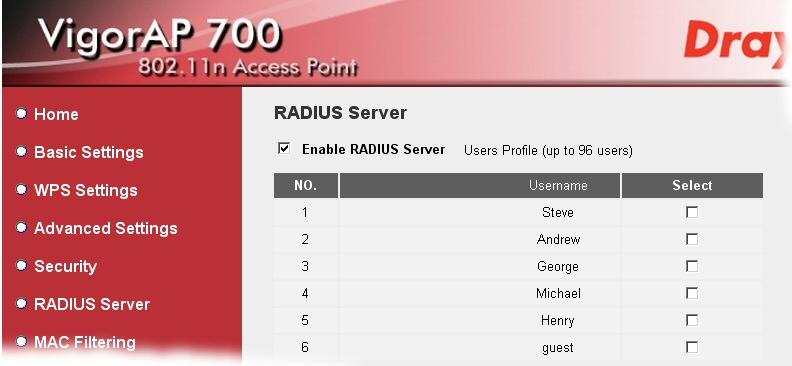 AP700 Radius