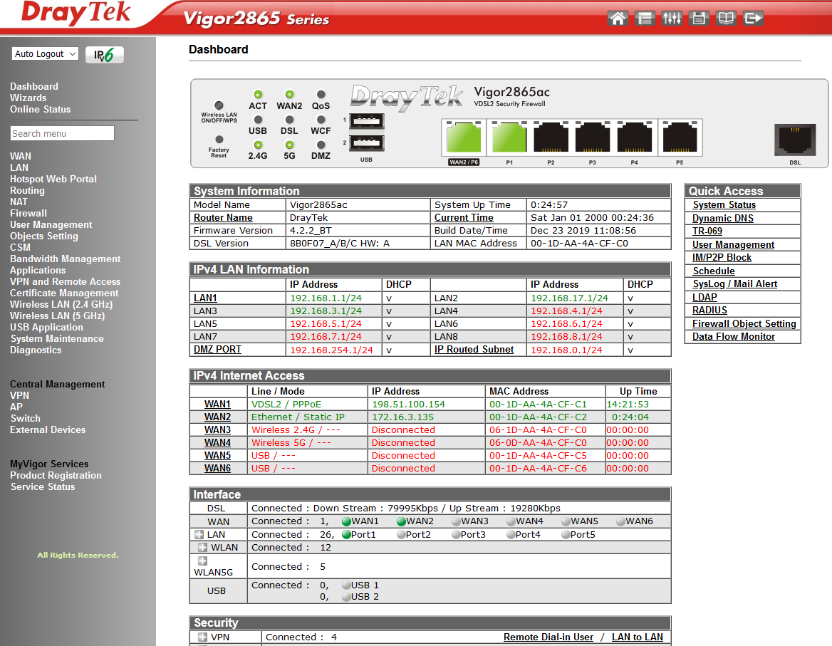 View the status of the Vigor router in one place from the router's Dashboard.