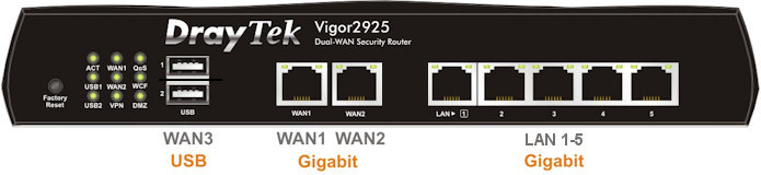 Vigor 2925 front panel sockets