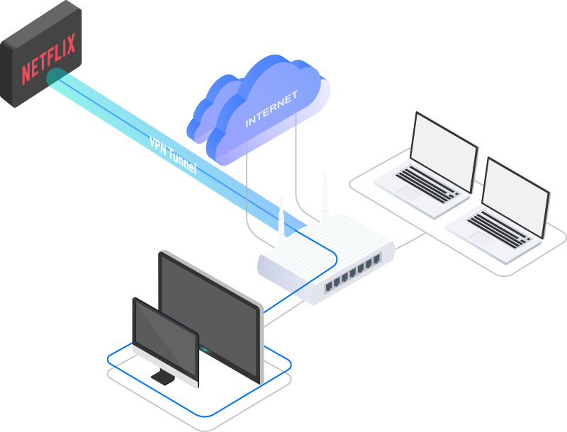 DrayTek Route Policy and VPN Service Connectivity