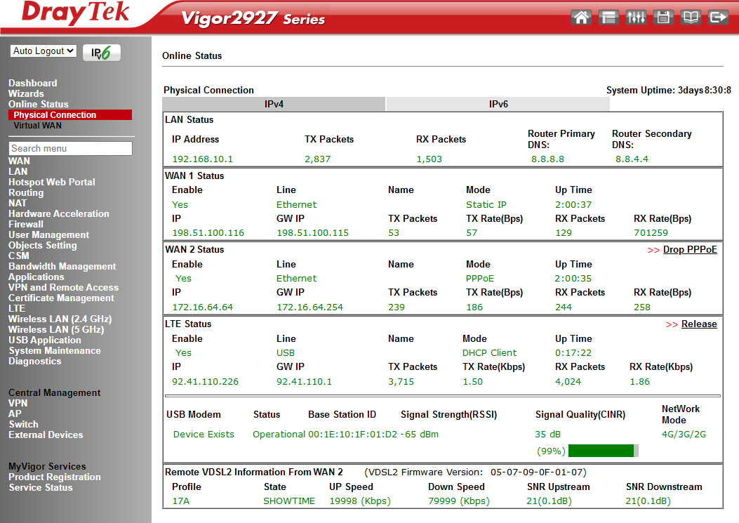 The Vigor 2927 displays details of connected Vigor modems into the Online Status page to aid in diagnostics